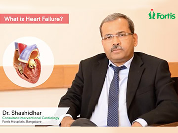 Dr Shashidhar - Best cardiology doctor in India